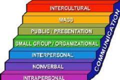 Crack UGC-NET- Mass Communication and Journalism- Unit 3 &4