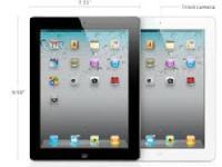 Learn iPad in 2 hours