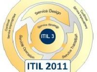 ITIL® 2011 Foundation Certification Workshop  (INFORMATION TECHNOLOGY INFRASTRUCTURE LIBRARY)