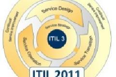 ITIL® 2011 Foundation Certification Workshop  (INFORMATION TECHNOLOGY INFRASTRUCTURE LIBRARY)