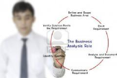 IIBA Endorsed Business Analysis Workshop in Bangalore from 25th to 27th July, 2014