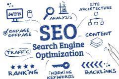Search Engine Optimization - Rank #1 on Google, Bing & Yahoo with SEO