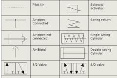 Introduction of Pneumatics