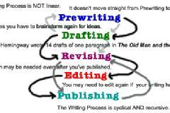 Creative Writing Course - by Amit Khandelwal