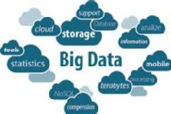Free Demo session on Bigdata essentials Hadoop/MongoDB