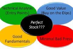 Intelligent Stock market tips in just Rs.750 /-