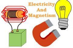 Electrifying Electricity and Magnificent Magnetism