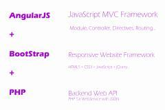 Angularjs + Bootstrap + PHP
