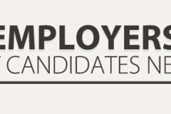 Employability Skills & Interview Facing Skills - Orientation