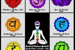 CHAKRA BALANCING, MEDITATION