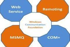 WCF and Web Services Training