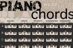 Formation of chords in music