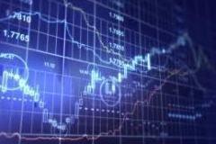 Online Technical Analysis Training