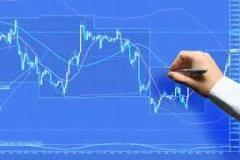 Online Technical Analysis Training Course Content- Advanced Module