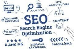 Advanced Search Engine Optimization (SEO) Course