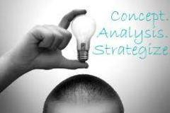 Market Analysis and intraday trading strategy across equity, derivatives,forex