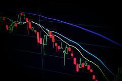 Advance Comprehensive Technical Analysis Course