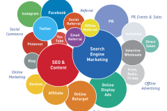 SEO Training in Mumbai for Beginners