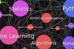 Data Scientist Course