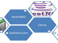 Selenium WebDriver - Excellent Automation Training with LIVE Projects