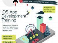 IOS Training