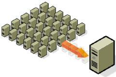 Virtualization know how and Practices