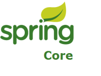 Spring Core and Spring MVC