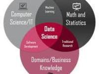 Data science and machine learning training with project and certification