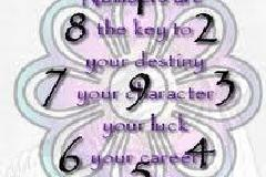 Be a numerologist in 3  days