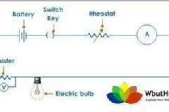 Circuit Theory & Network - WbutHub