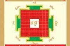 Vastu Work Shop In West Delhi,Vastu Learning class,Learn Vastu,Vastu Remedies,Vastu,Vastu Tips,Vastu training,