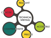 1-Month Certificate Course in Technical Writing
