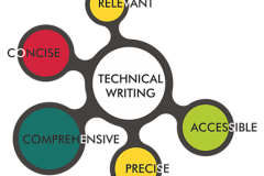 3-Month Certificate Course in Technical Writing