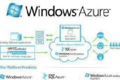 Publish your skills with Microsoft Azure