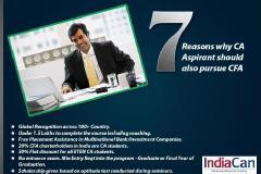 Become CFA® Charter Through IndiaCan Education (India's only authorized training provider)