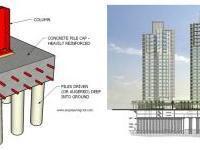BUILDING FOUNDATION DESIGN (SE-02)