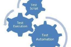 Learn software testing near Ganganagar | testing courses for freshers in Bangalore, R T Nagar