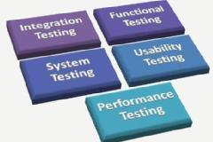 Top Software Testing Institute in Bangalore, Ganganagar