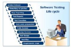 Automation Testing Training in Bnagalore, Ganganagar