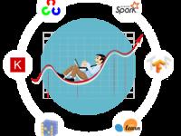 EdYoda Data Science Program - Python + Data Science + Machine Learning