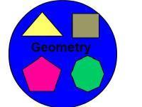 Gmat Geometry Basics