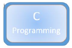 C Programming Class