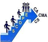 Scope Academy Company Secretary (CS) institute in Chennai