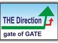 Gate The Direction photo