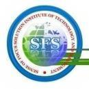 SENCE OF FOUCE INSTITUTE OF TECHNILOGAY photo