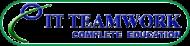ITTeamwork Cyber Security institute in Virar