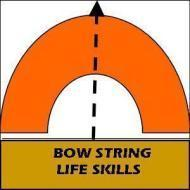 BOWSTRING LIFESKILLS - Propelling Career Growth & Success photo