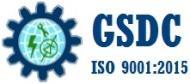 Global Skill Development Center Electronics Repair institute in Chennai