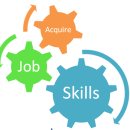 Acquire Job Skills photo