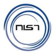 Nist Institute Pvt Ltd Corporate institute in Bangalore